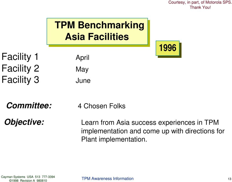 Objective: Learn from Asia success experiences in TPM
