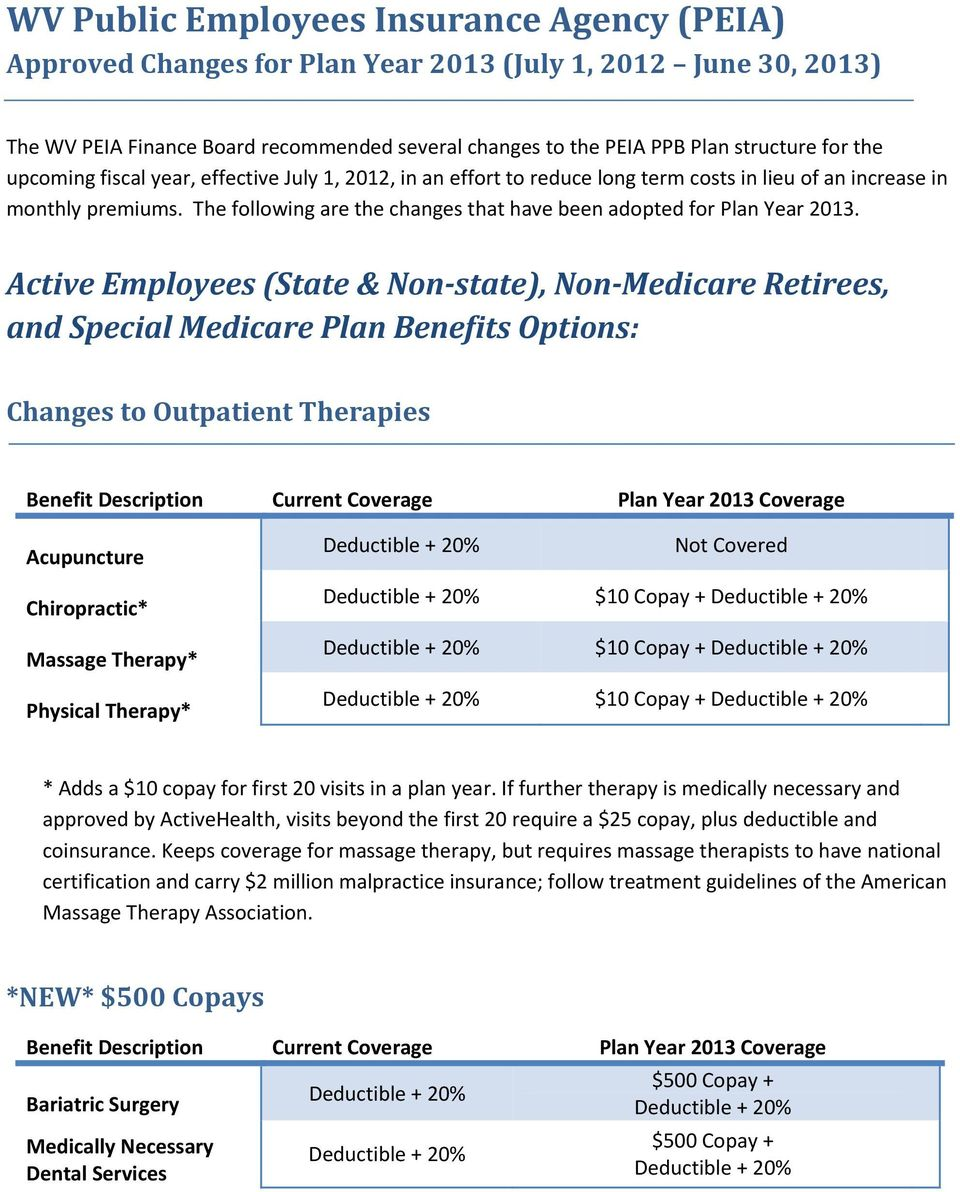 Active Employees (State & Non state), Non Medicare Retirees, and Special Medicare Plan Benefits Options: Changes to Outpatient Therapies Acupuncture Not Covered Chiropractic* Massage Therapy*