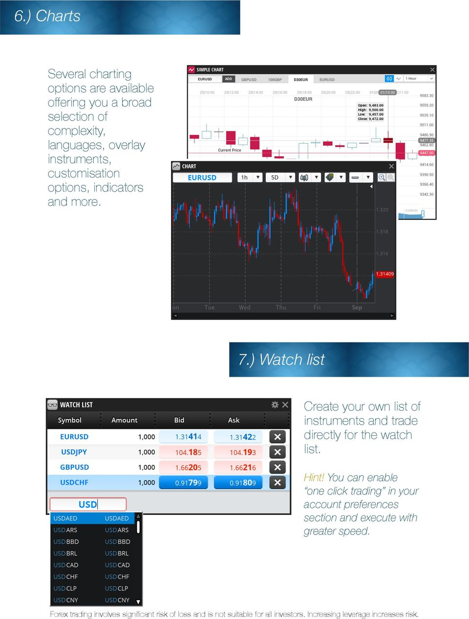 Forex trading quick guide
