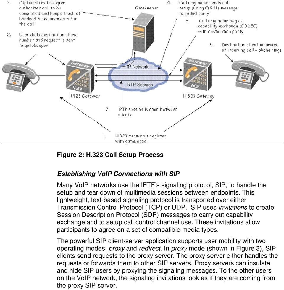 sip protocol research papers 1 celebrating sip's 10th birthday february 2006 it is hard to believe, but the session initiation protocol (sip) is now a 10 year-old protocol it's actually quite.