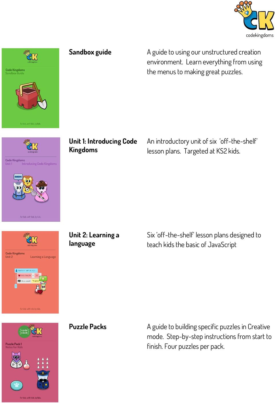 Unit 1: Introducing Code Kingdoms An introductory unit of six off-the-shelf lesson plans. Targeted at KS2 kids.