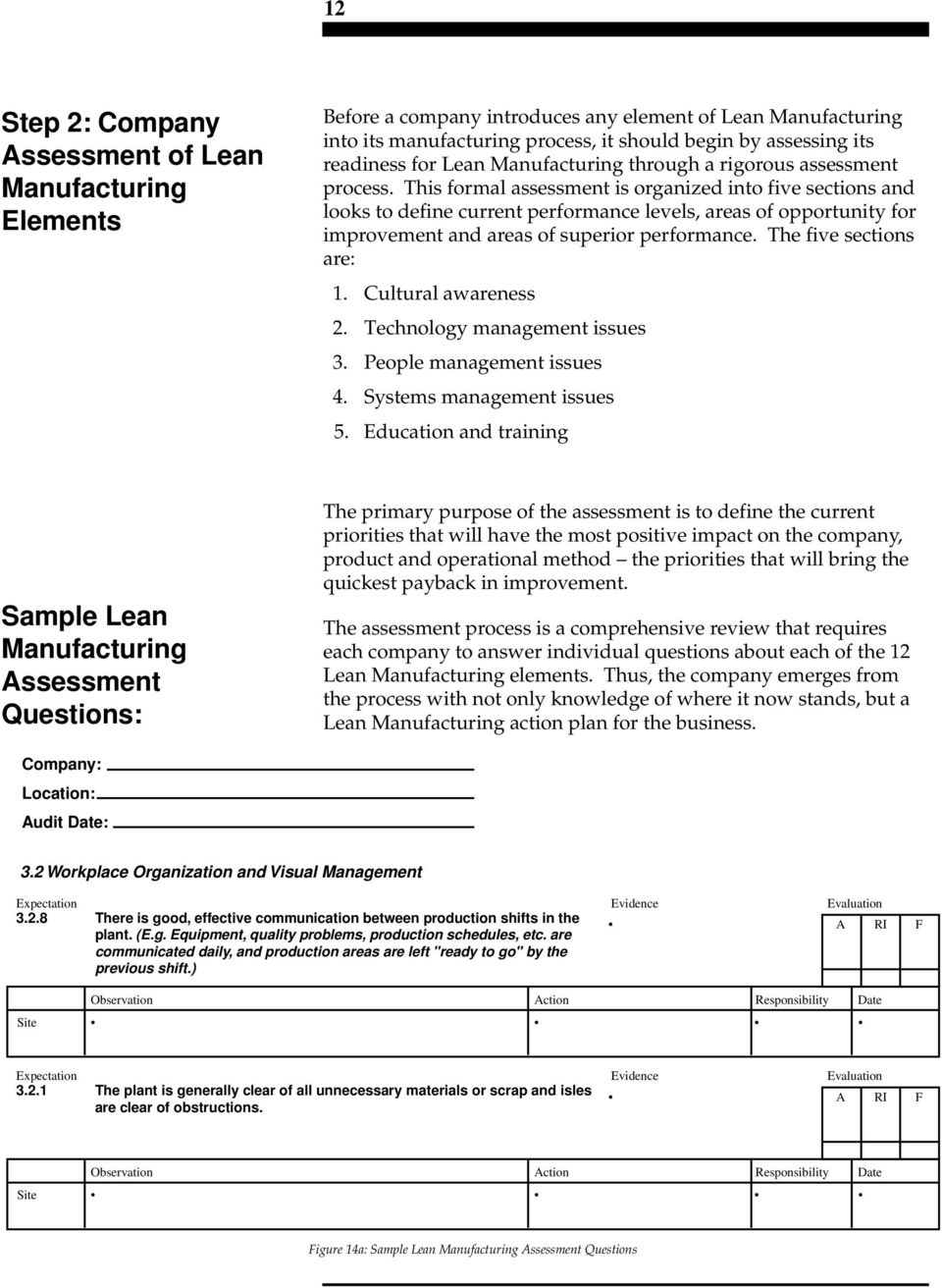 what is lean manufacturing pdf