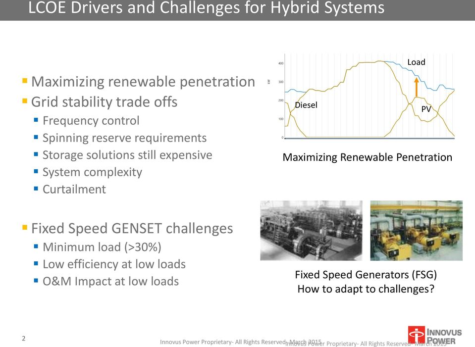 Low efficiency at low loads O&M Impact at low loads Diesel Load PV Maximizing Renewable Penetration Fixed Speed Generators (FSG) How to
