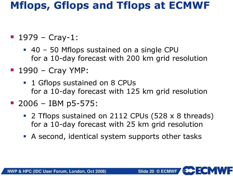 with 125 km grid resolution 2006 IBM p5-575: 2 Tflops sustained on 2112 CPUs (528 x 8 threads) for a