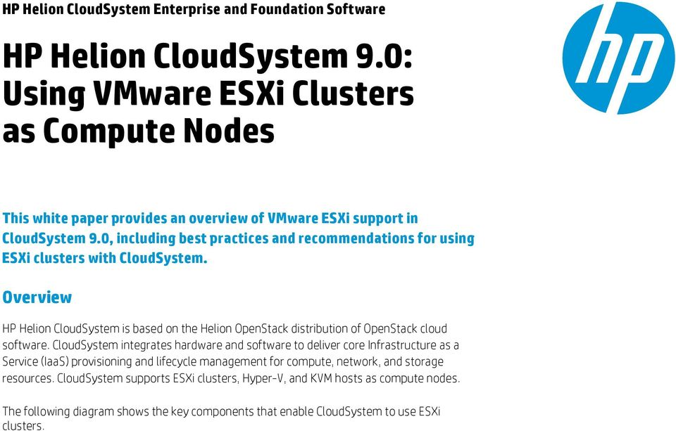 0, including best practices and recommendations for using ESXi clusters with CloudSystem.