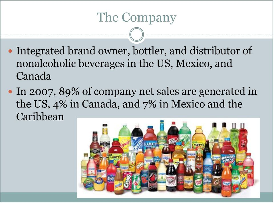 Case Study Dr Pepper Snapple Group Inc Energy Beverages Pdf