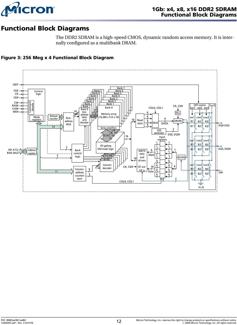 logic diagram 4 x 3 memory logic diagram of 4 bit comparator ddr2 sdram. mt47h256m4 32 meg x 4 x 8 banks mt47h128m8 16 ...