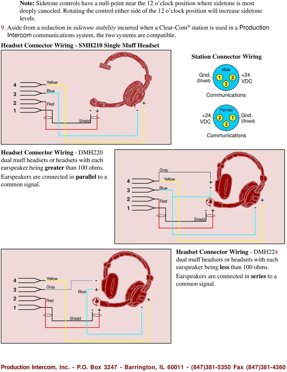Headset Connector Wiring SMH0 Single Muff Headset Station Connector Wiring 4 () 4 Male Female 4 () Headset Connector Wiring DMH0 dual muff headsets or headsets with each earspeaker being greater than