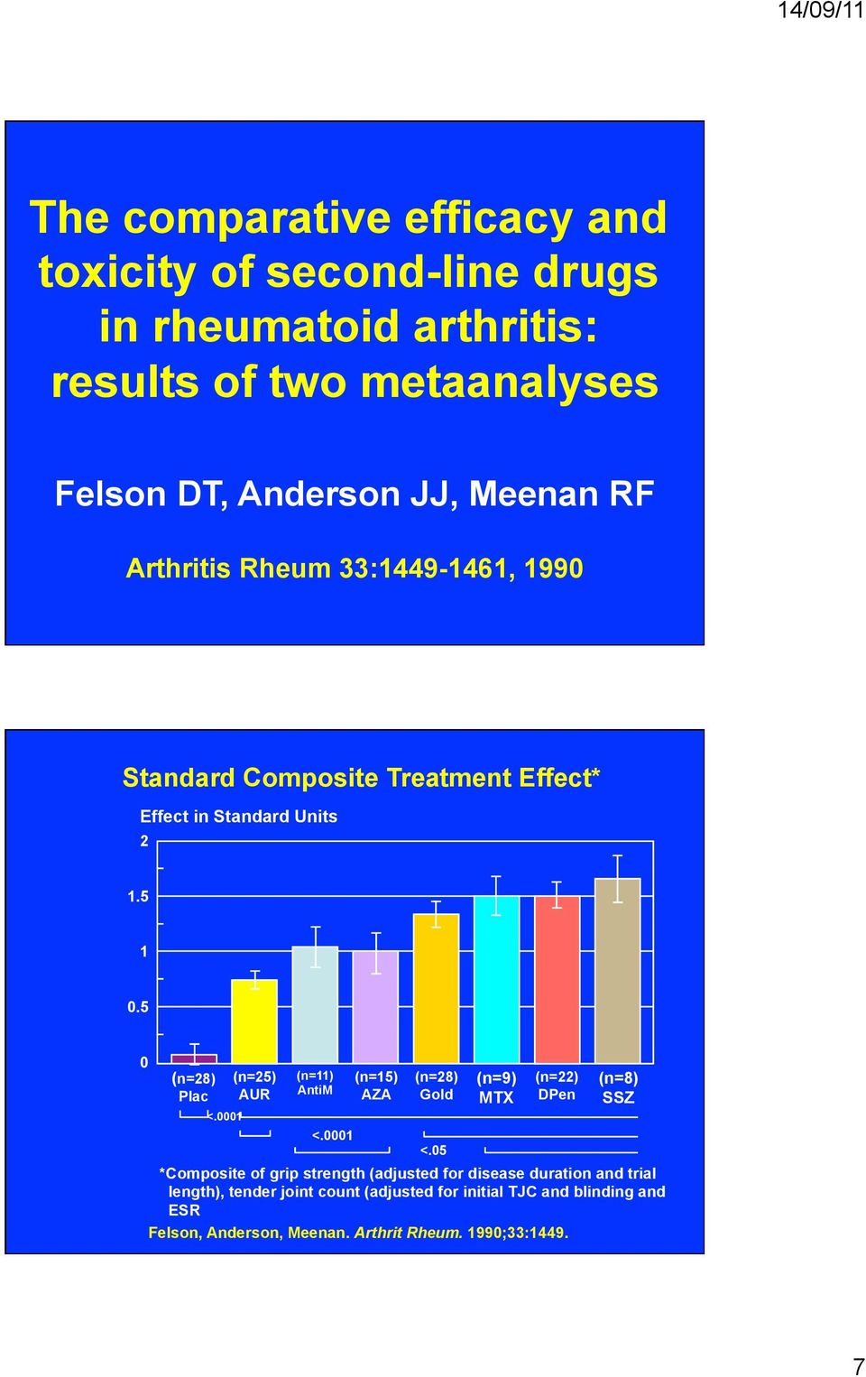 methotrexate hydroxychloroquine and intramuscular gold pdf