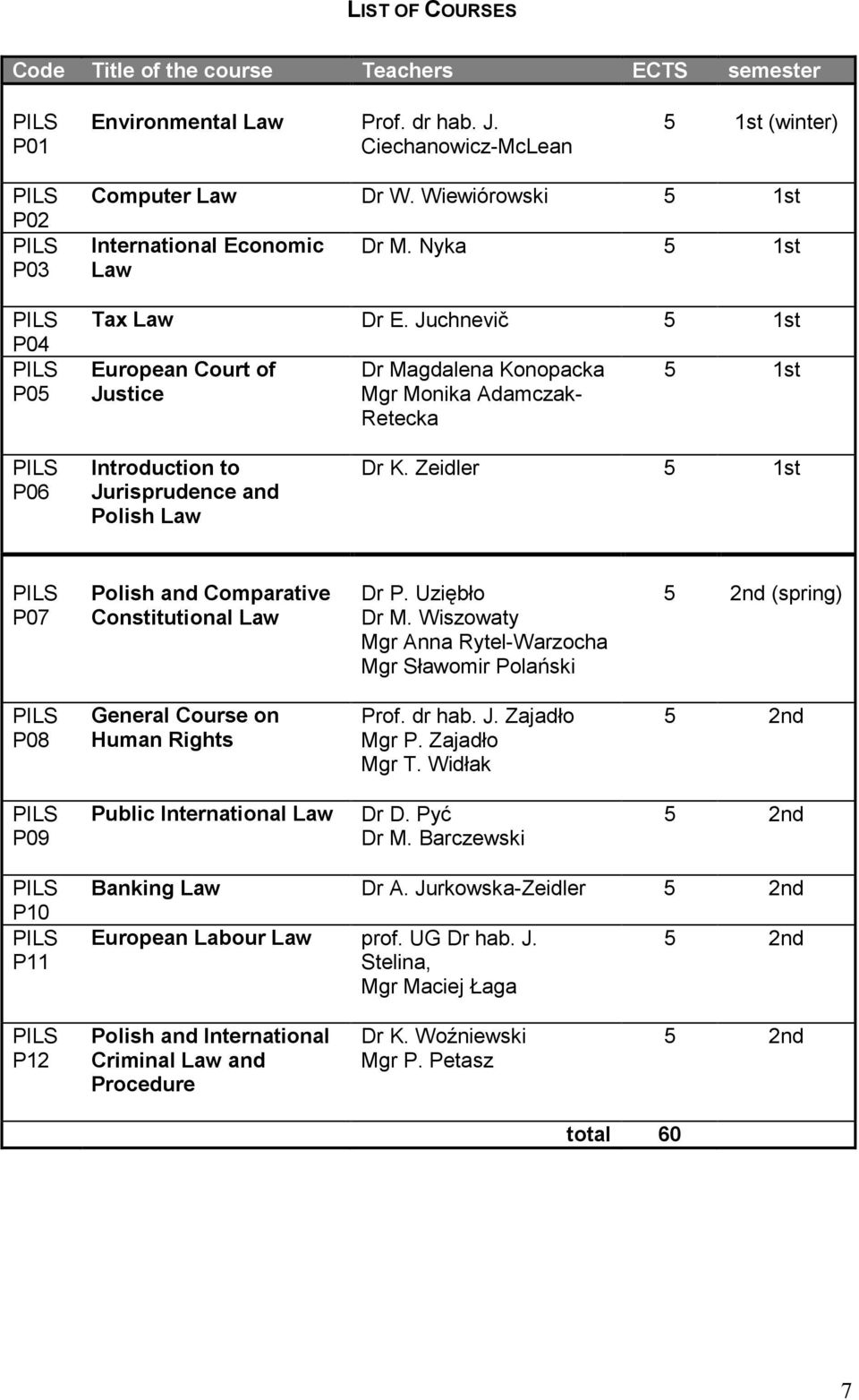 Law and Justice Administration college course subjects