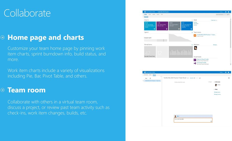 Work item charts include a variety of visualizations including Pie, Bar, Pivot Table, and
