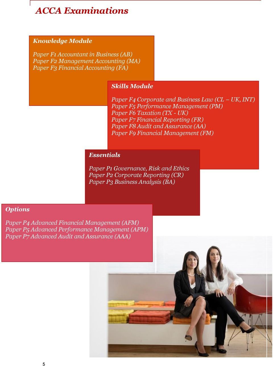 Acca paper f7 pdf - Acca Financial Reporting Questions And