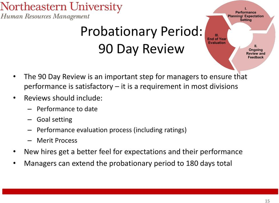 date Goal setting Performance evaluation process (including ratings) Merit Process New hires get a better