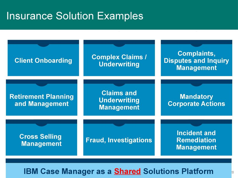 Management Mandatory Corporate Actions Fraud, Investigations Incident and Remediation