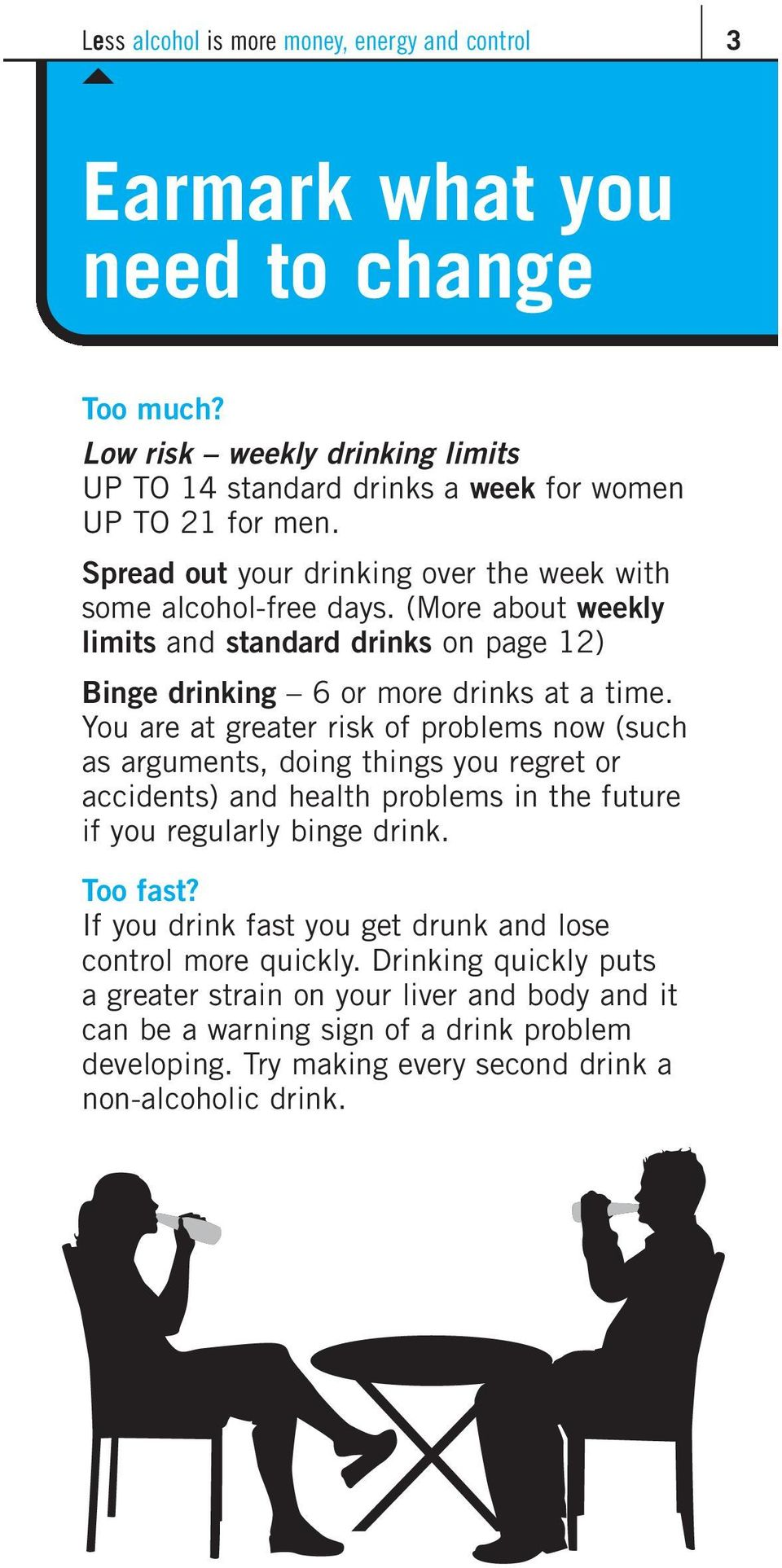 You are at greater risk of problems now (such as arguments, doing things you regret or accidents) and health problems in the future if you regularly binge drink. Too fast?