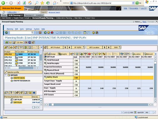 sap case study erp Business scenario leading power generation company in kenya planned for an implementation of sap ecc and bo brief scope of project sap erp implementation including fi, co, sd, pm, qm, ps, dms and several custom extensions to standard sap functionality.