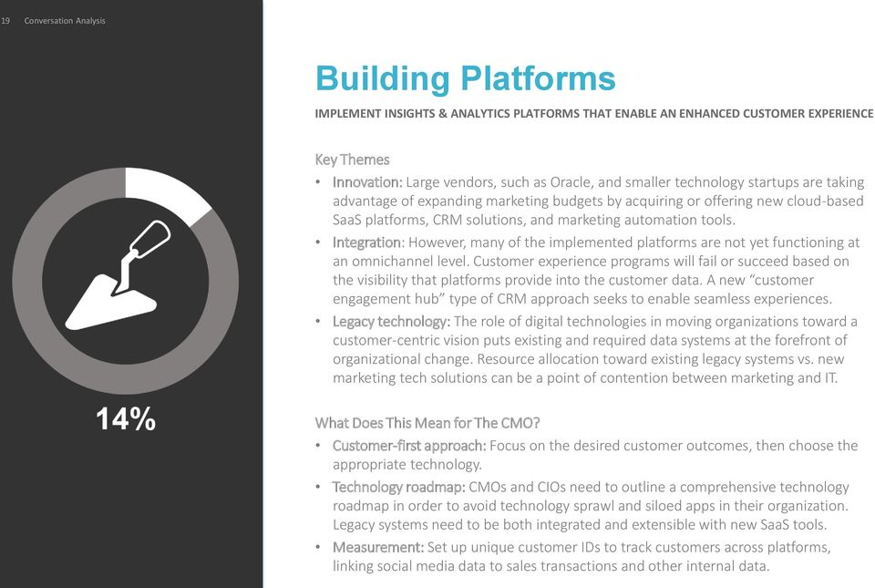 Integration: However, many of the implemented platforms are not yet functioning at an omnichannel level.