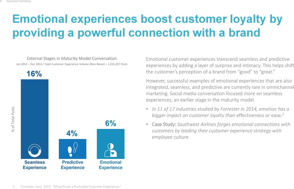 This helps shift the customer s perception of a brand from good to great.