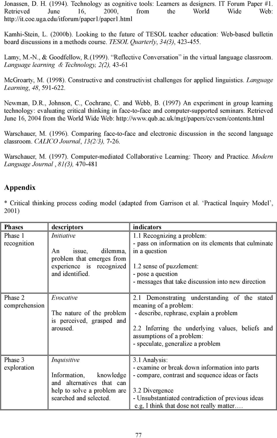 (1999). Reflective Conversation in the virtual language classroom. Language learning & Technology, 2(2), 43-61 McGroarty, M. (1998). Constructive and constructivist challenges for applied linguistics.