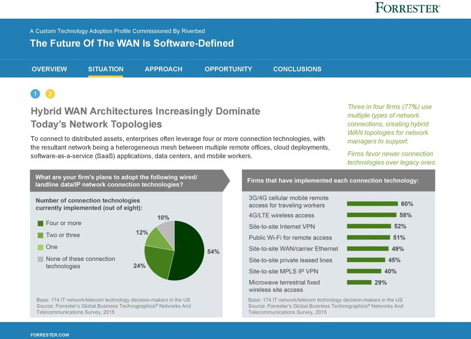 cloud deployments, software-as-a-service (SaaS) applications, data centers, and mobile workers.