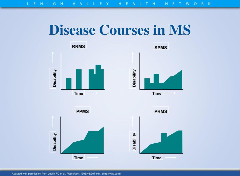 mis course Mis 200 fundamentals of management information systems is an a student who enrolls in any of the required mis courses twice and fails to earn a.