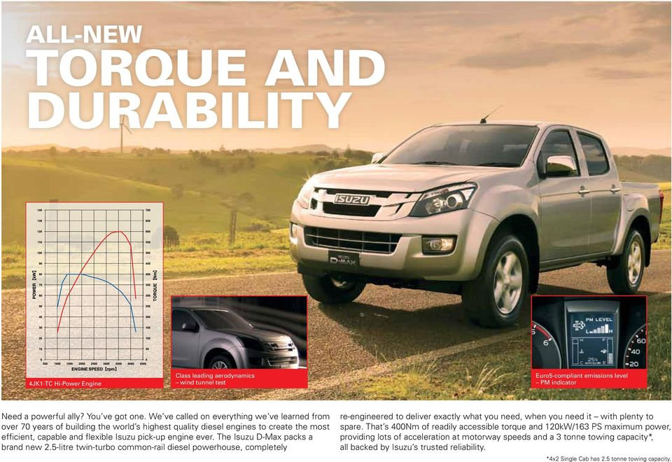 isuzu d max manual pdf