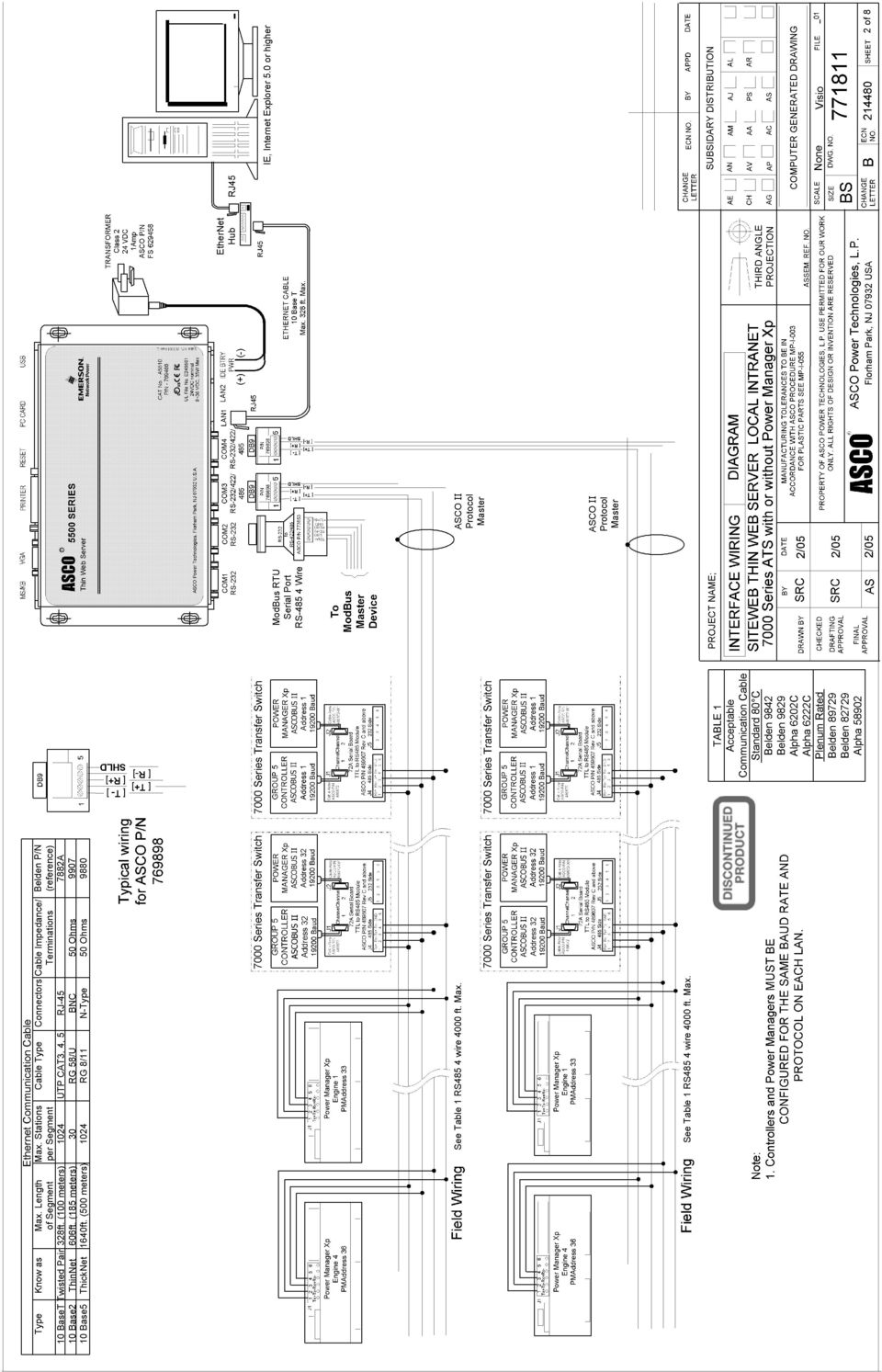phoenix connector wiring diagram