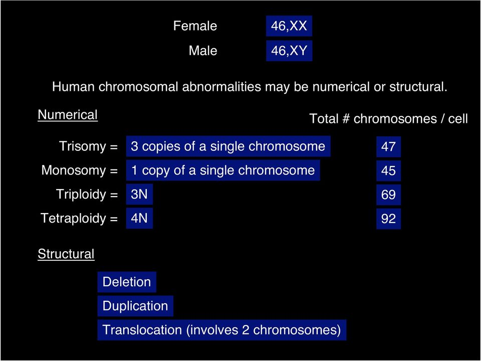Numerical Total # chromosomes / cell Trisomy = 3 copies of a single chromosome
