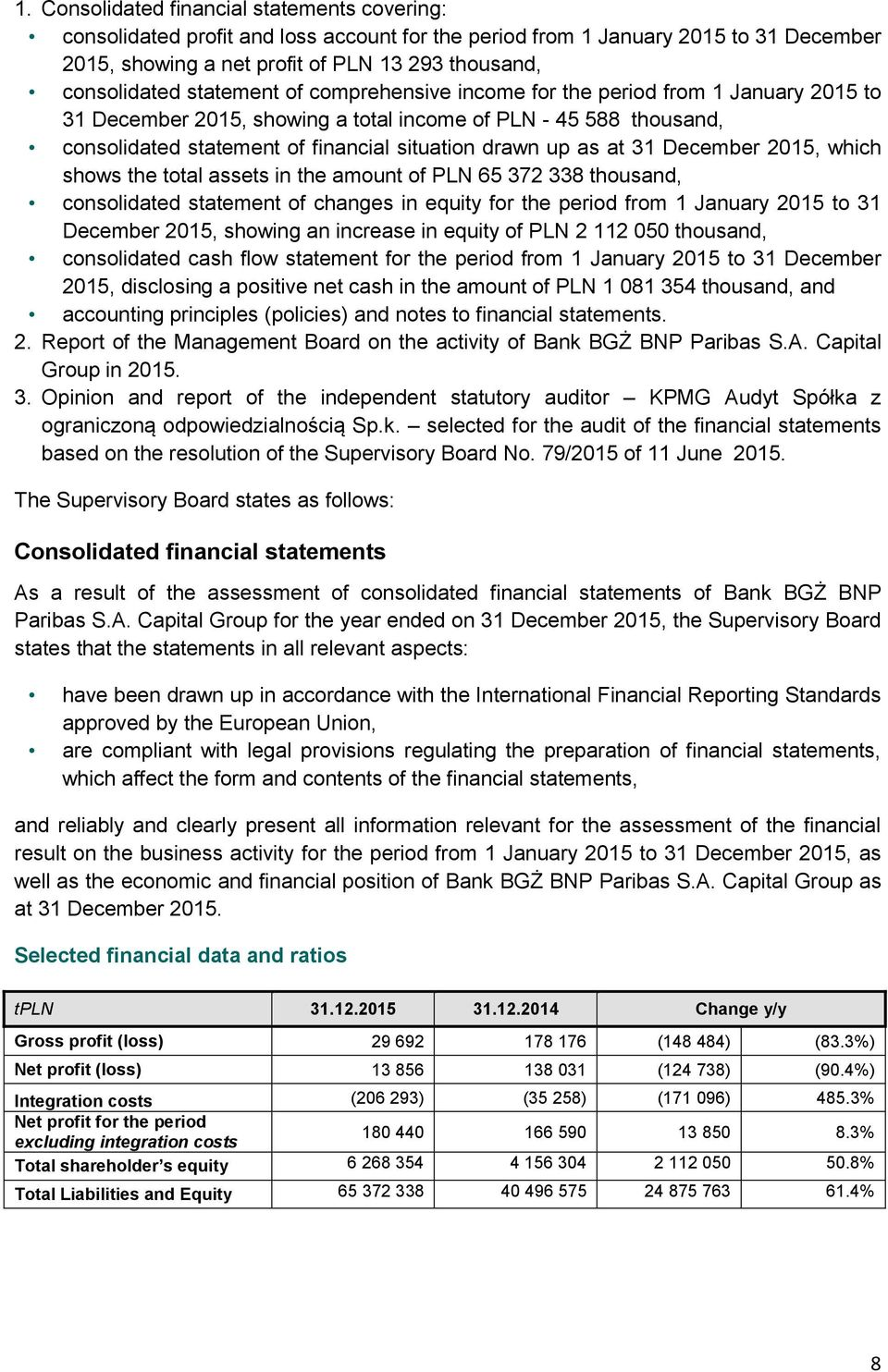 31 December 2015, which shows the total assets in the amount of PLN 65 372 338 thousand, consolidated statement of changes in equity for the period from 1 January 2015 to 31 December 2015, showing an
