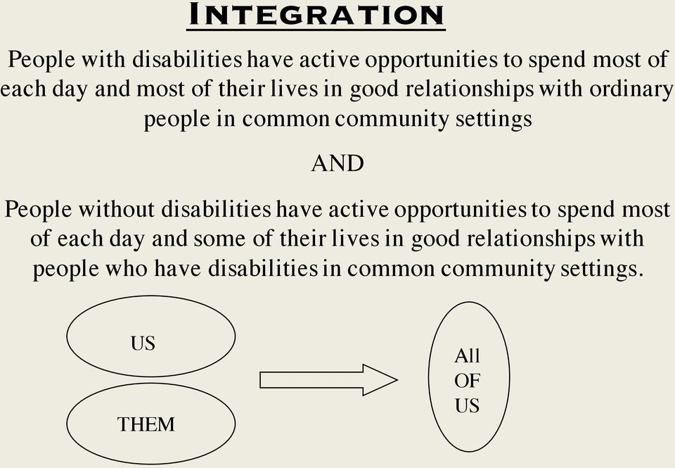 without disabilities have active opportunities to spend most of each day and some of their lives