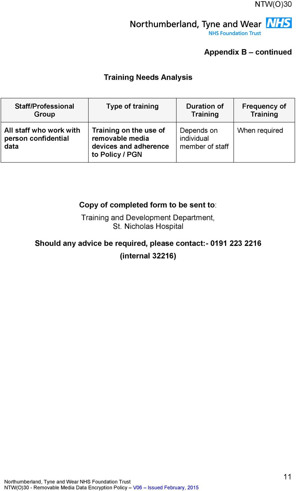 Policy / PGN Depends on individual member of staff When required Copy of completed form to be sent to: Training and