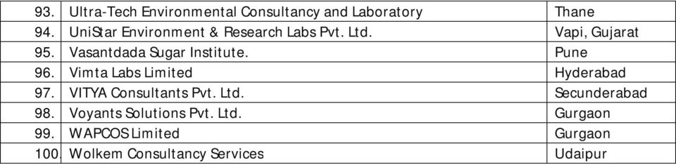 enkay technologies india private limited