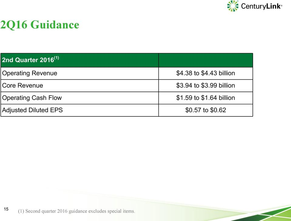 99 billion $1.59 to $1.64 billion Adjusted Diluted EPS $0.
