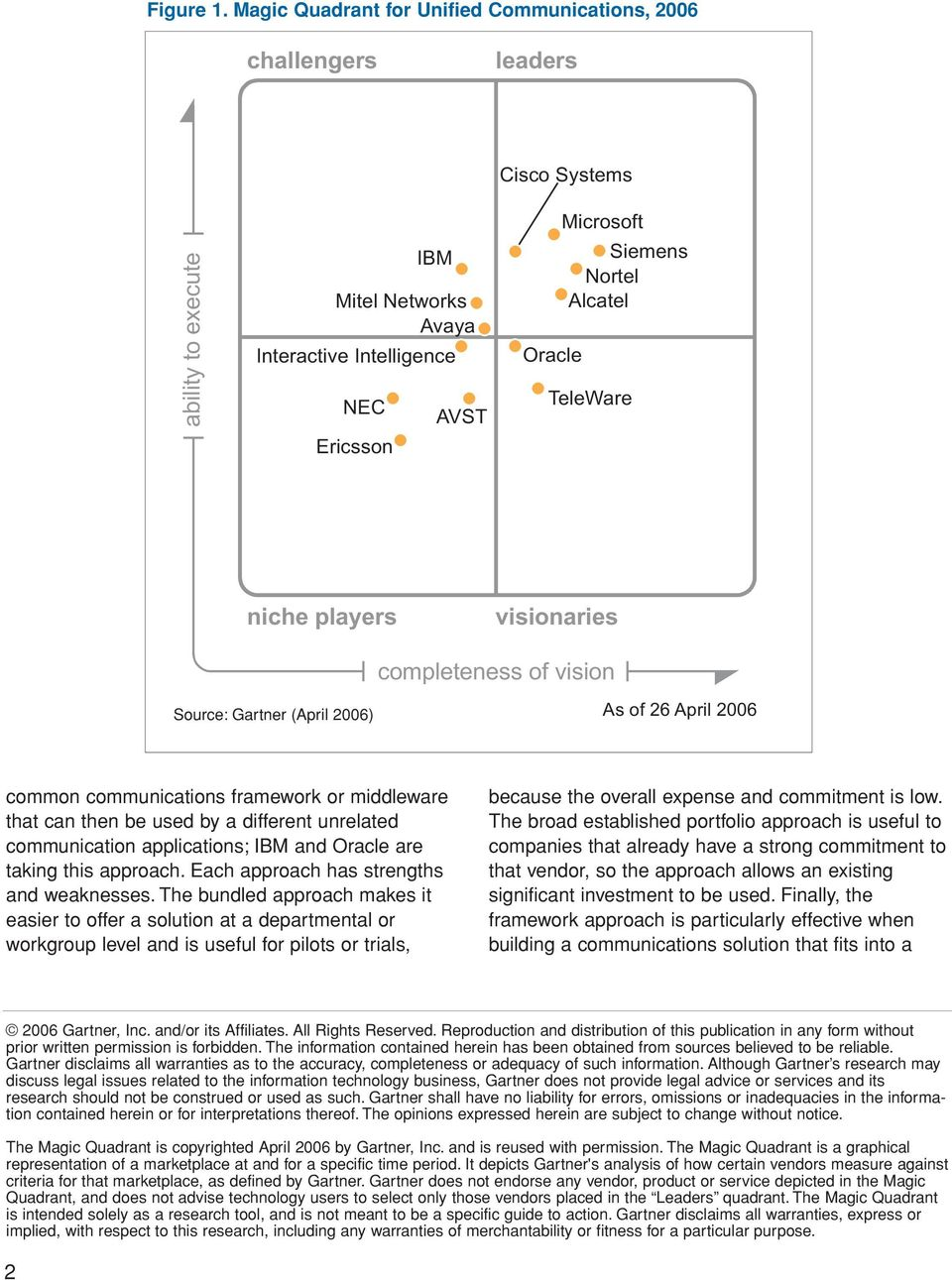 Nortel Alcatel TeleWare niche players visionaries completeness of vision Source: Gartner (April 2006) As of 26 April 2006 common communications framework or middleware that can then be used by a