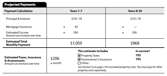 The Loan Estimate (LE) Page 1 Projected Payments Projected Payments Principal & Interest: includes decimal. Mortgage Insurance: rounded and separate column will show year in which it will terminate.