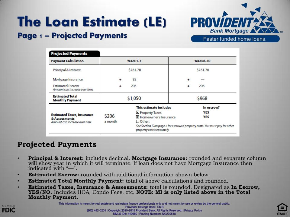 If loan does not have Mortgage Insurance then indicated with. Estimated Escrow: rounded with additional information shown below.
