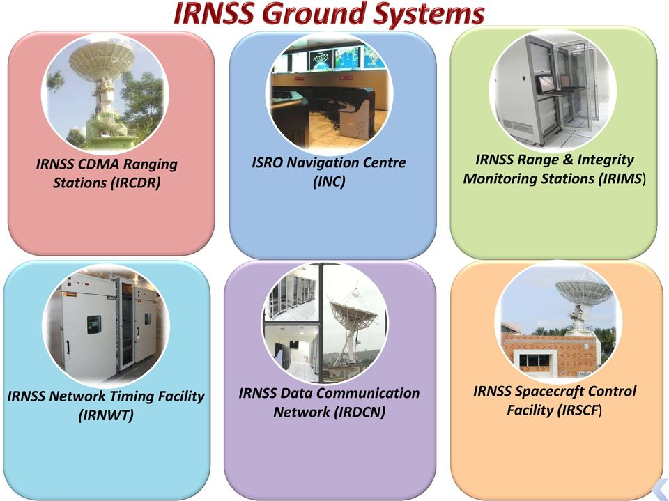 IRNSS Network Timing Facility (IRNWT) IRNSS Data