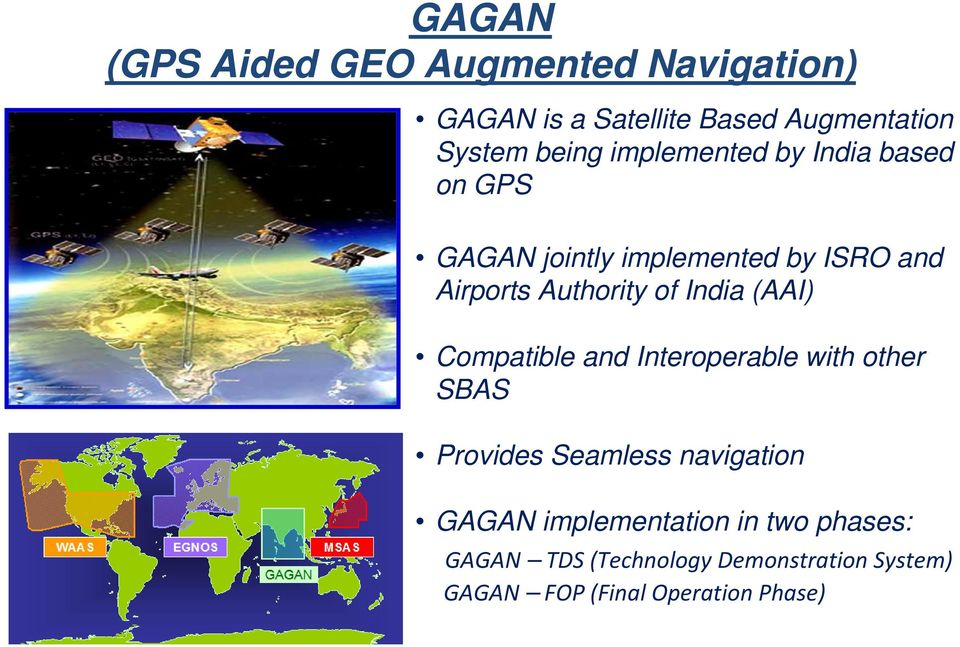 India (AAI) Compatible and Interoperable with other SBAS Provides Seamless navigation GAGAN