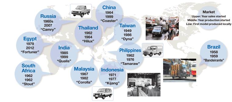 an analysis of toyota corporation Toyota motor corporation: toyota motor corporation became the largest automobile manufacturer in the world for the first time in 2008.