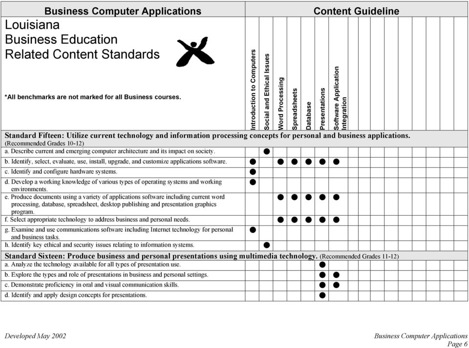 applications. (Recommended Grades 10-12) a. Describe current and emerging computer architecture and its impact on society. b.