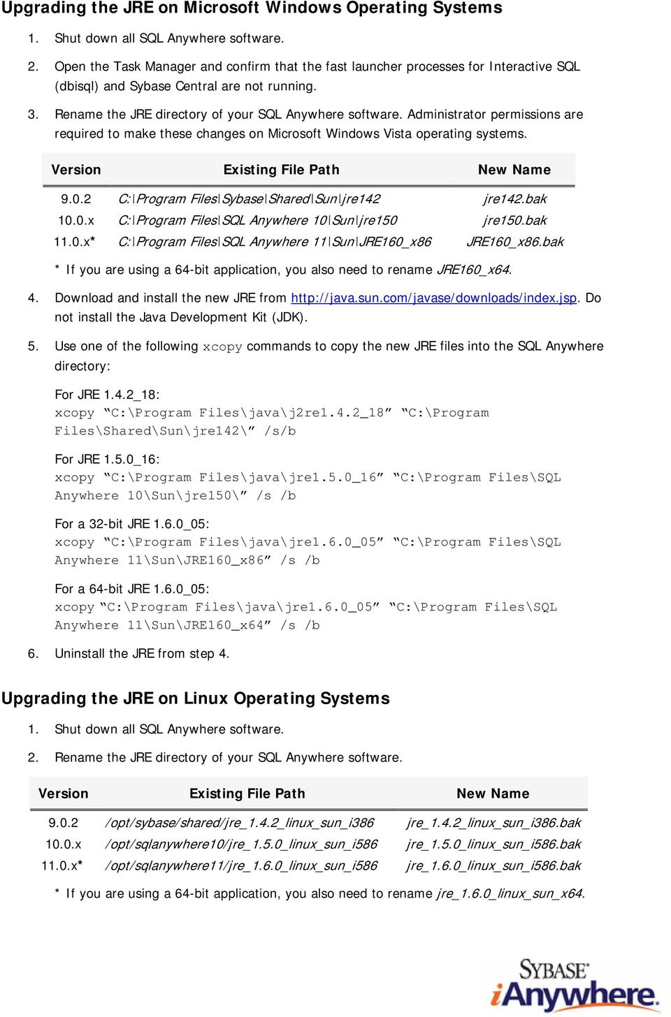 Updating the SQL Anywhere Java Runtime Environment  A whitepaper