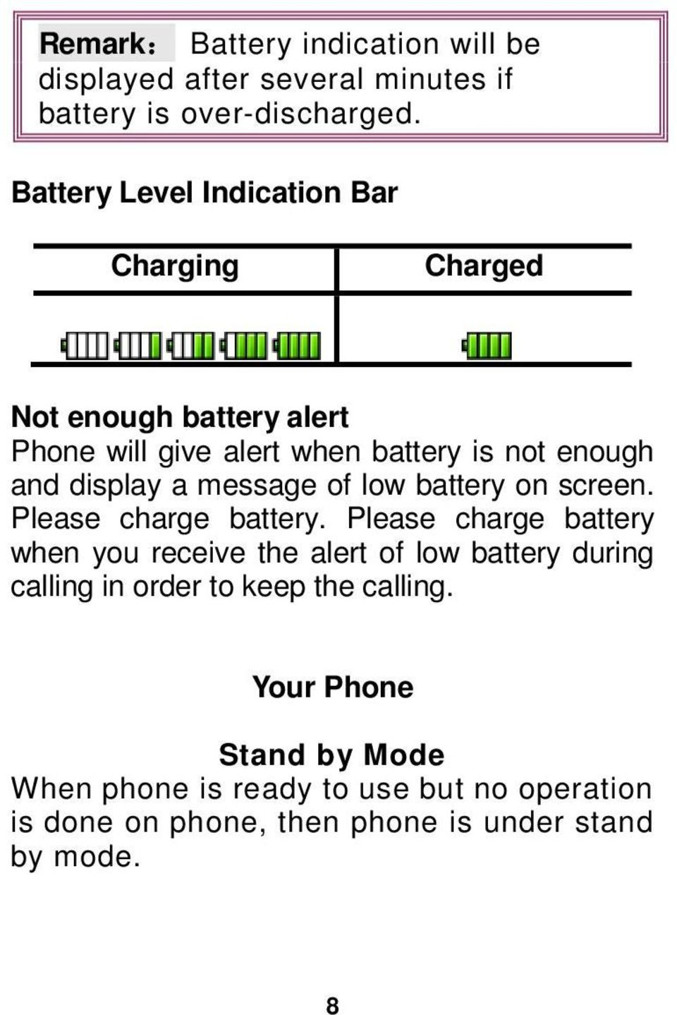 display a message of low battery on screen. Please charge battery.