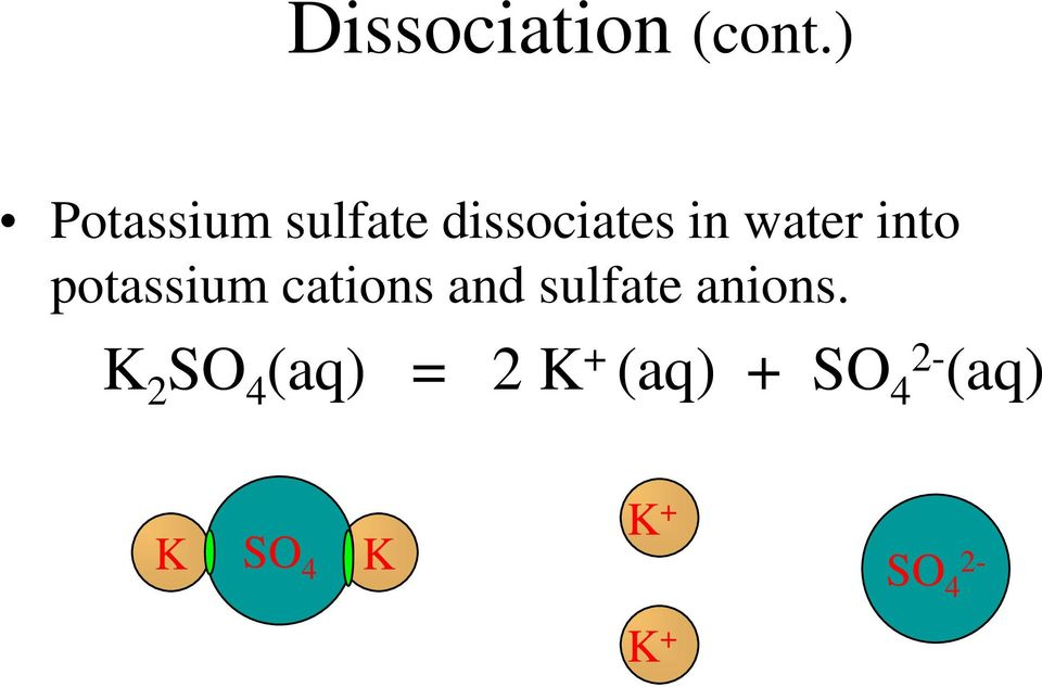 into potassium cations and sulfate anions.