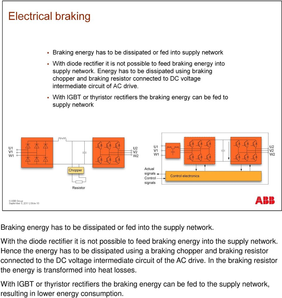 Hence the energy has to be dissipated using a braking chopper and braking resistor connected to the DC voltage intermediate