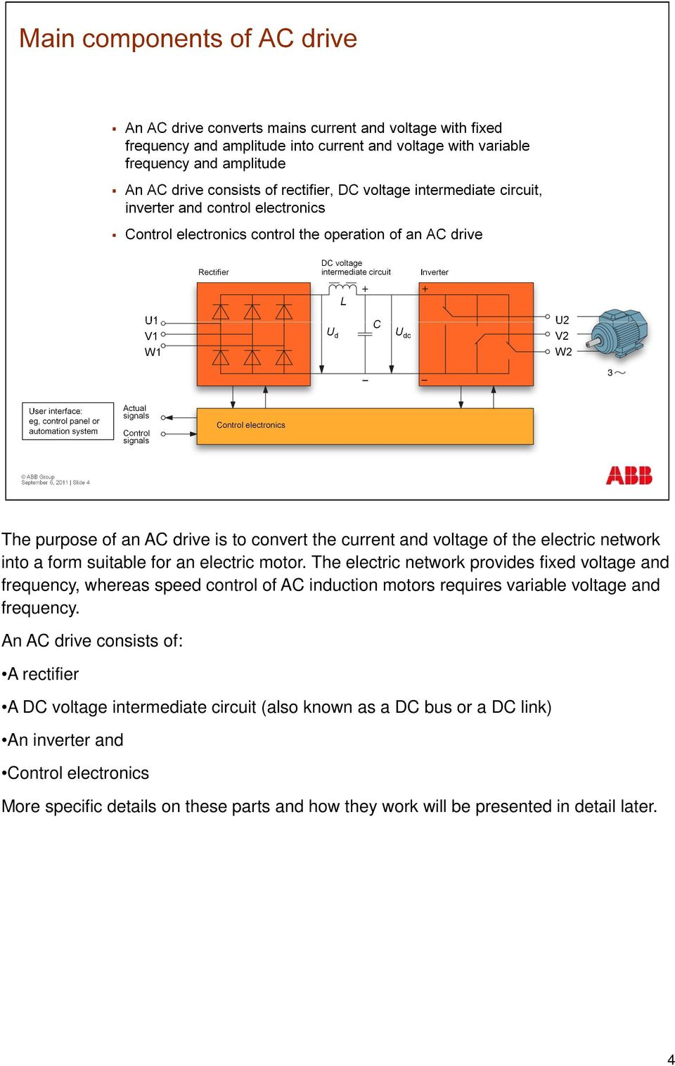 The electric network provides fixed voltage and frequency, whereas speed control of AC induction motors requires variable