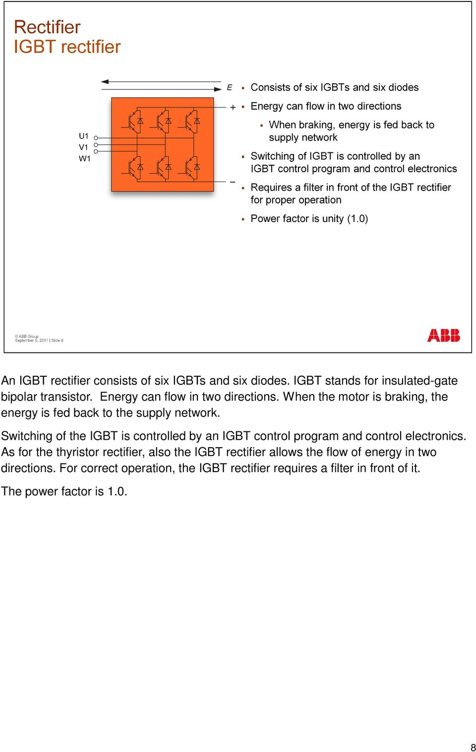 Switching of the IGBT is controlled by an IGBT control program and control electronics.