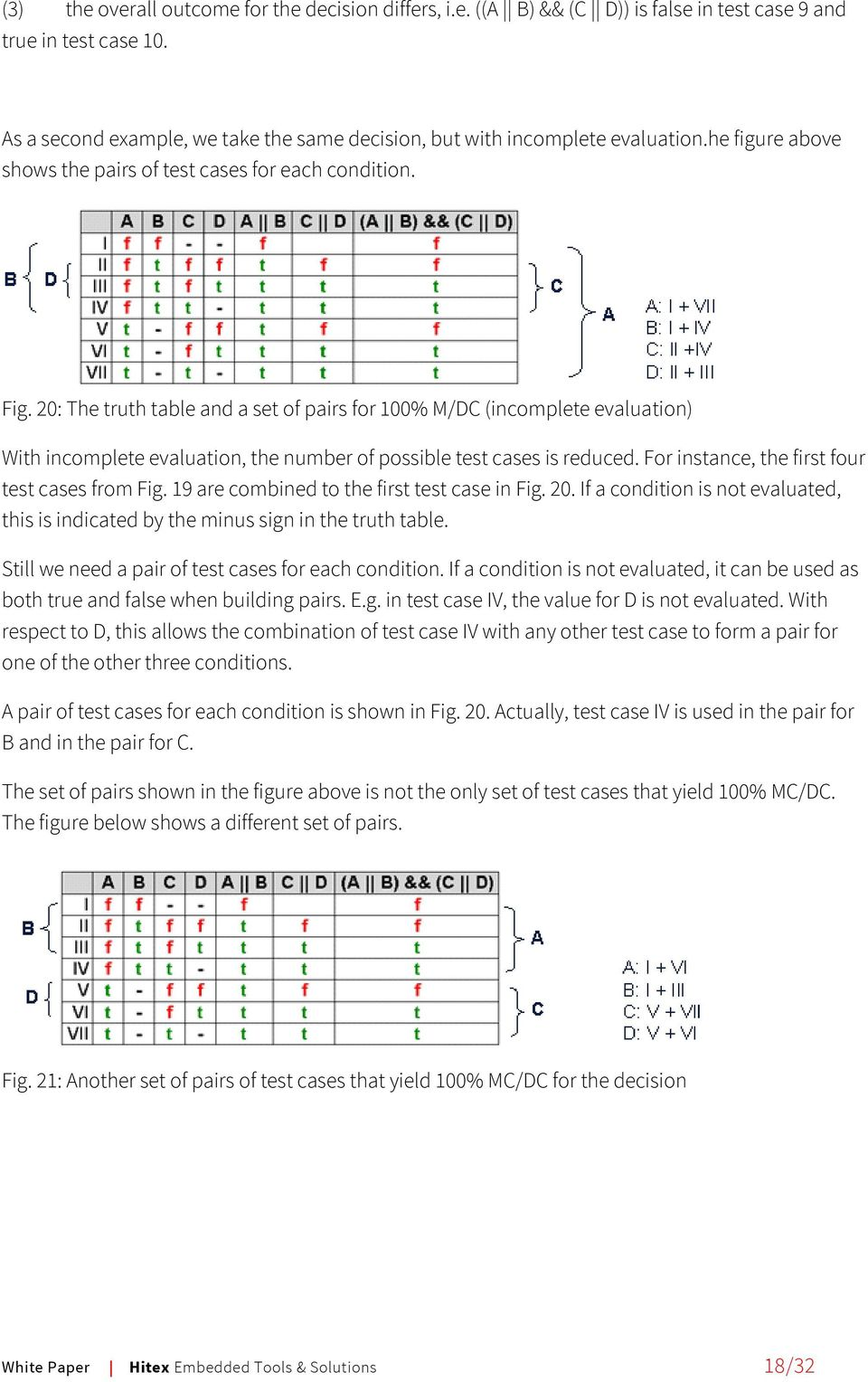20: The truth table and a set of pairs for 100% M/DC (incomplete evaluation) With incomplete evaluation, the number of possible test cases is reduced. For instance, the first four test cases from Fig.