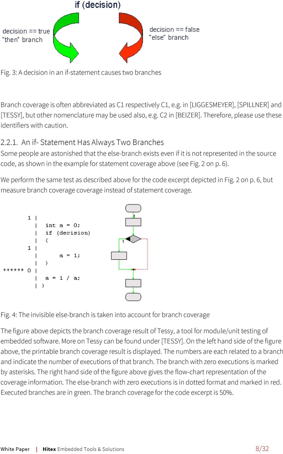 An if- Statement Has Always Two Branches Some people are astonished that the else-branch exists even if it is not represented in the source code, as shown in the example for statement coverage above