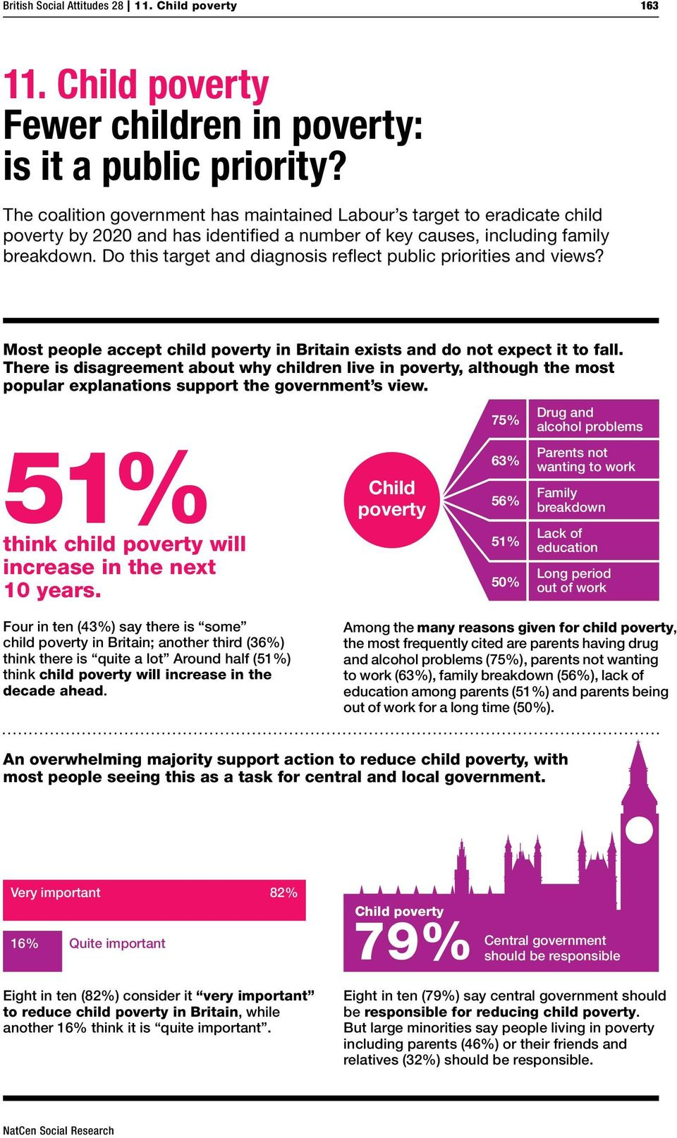 Do this target and diagnosis reflect public priorities and views? Most people accept child poverty in Britain exists and do not expect it to fall.