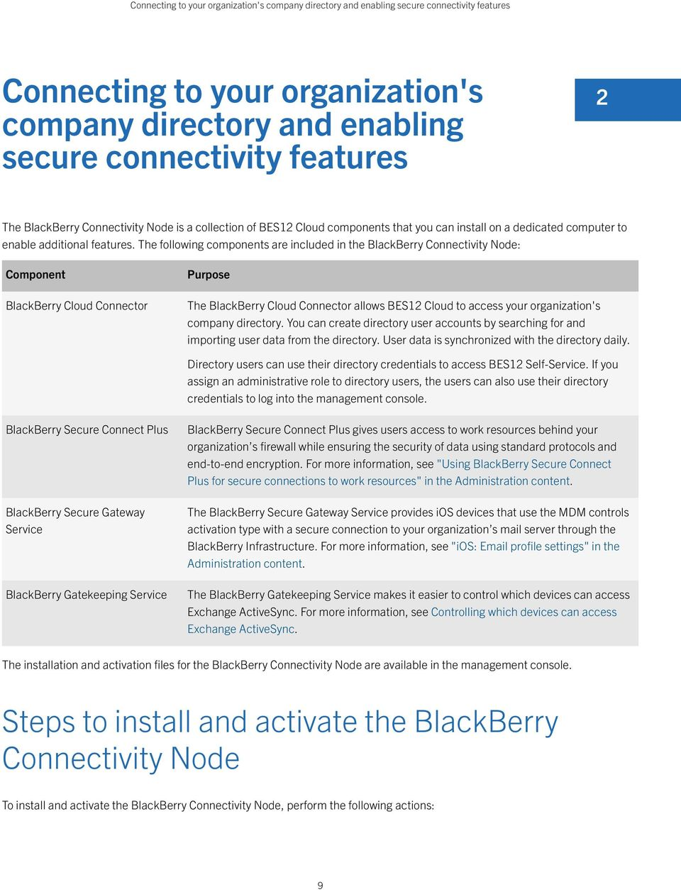 The following components are included in the BlackBerry Connectivity Node: Component BlackBerry Cloud Connector Purpose The BlackBerry Cloud Connector allows BES12 Cloud to access your organization's